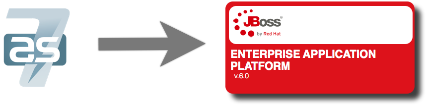 jboss eap 6 administration guide