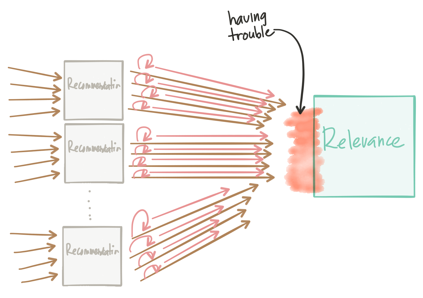 Microservices Patterns With Envoy Proxy, Part II: Timeouts