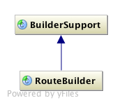 class diagram of route builder